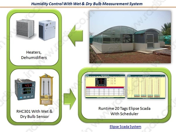 Humidity_control_system_config-catalog_pic