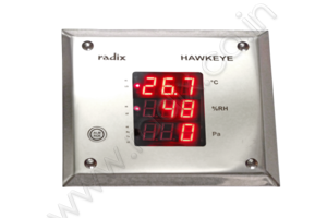 Hawkeye - RH+T+DP Indicator